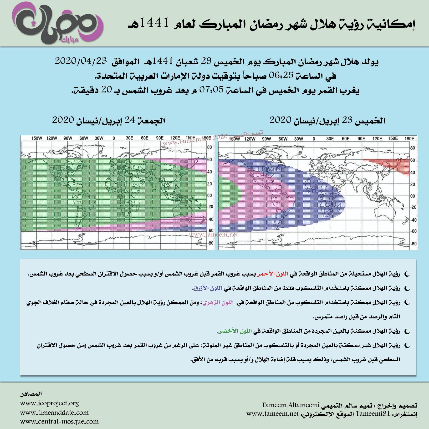 تحري هلال شهر رمضان  1441 هـ