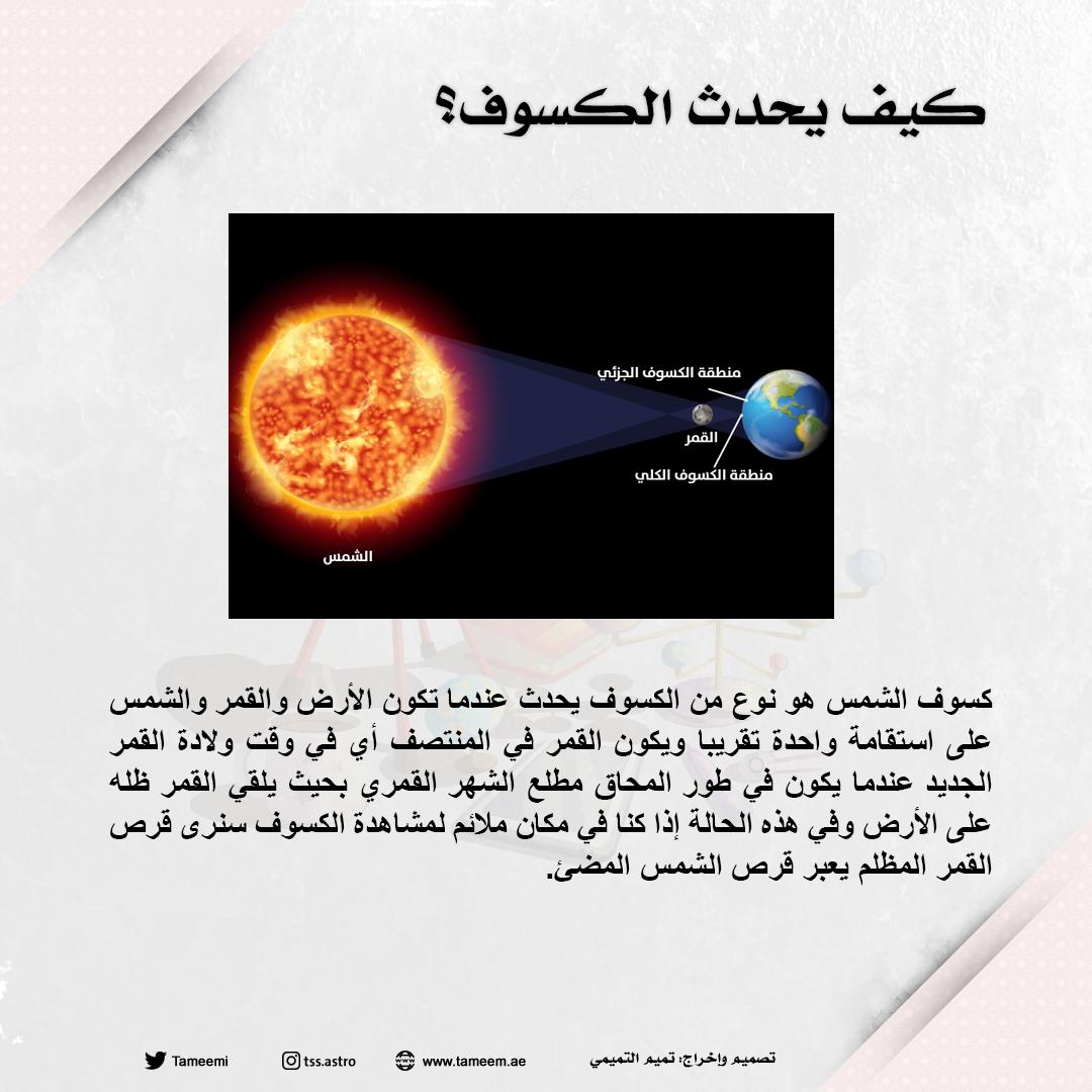 كيف يحدث كسوف الشمس؟