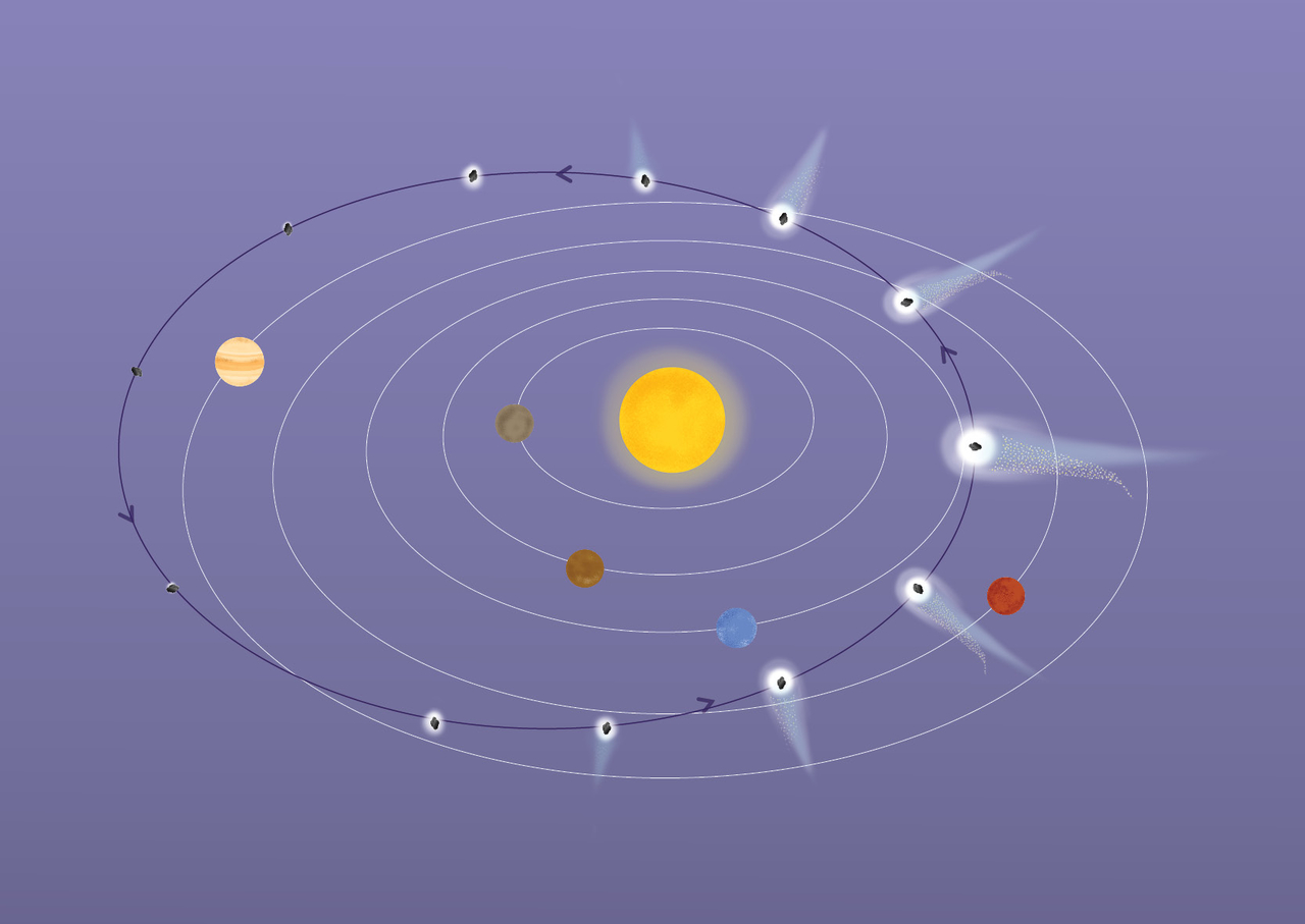 المبذنبات Comets