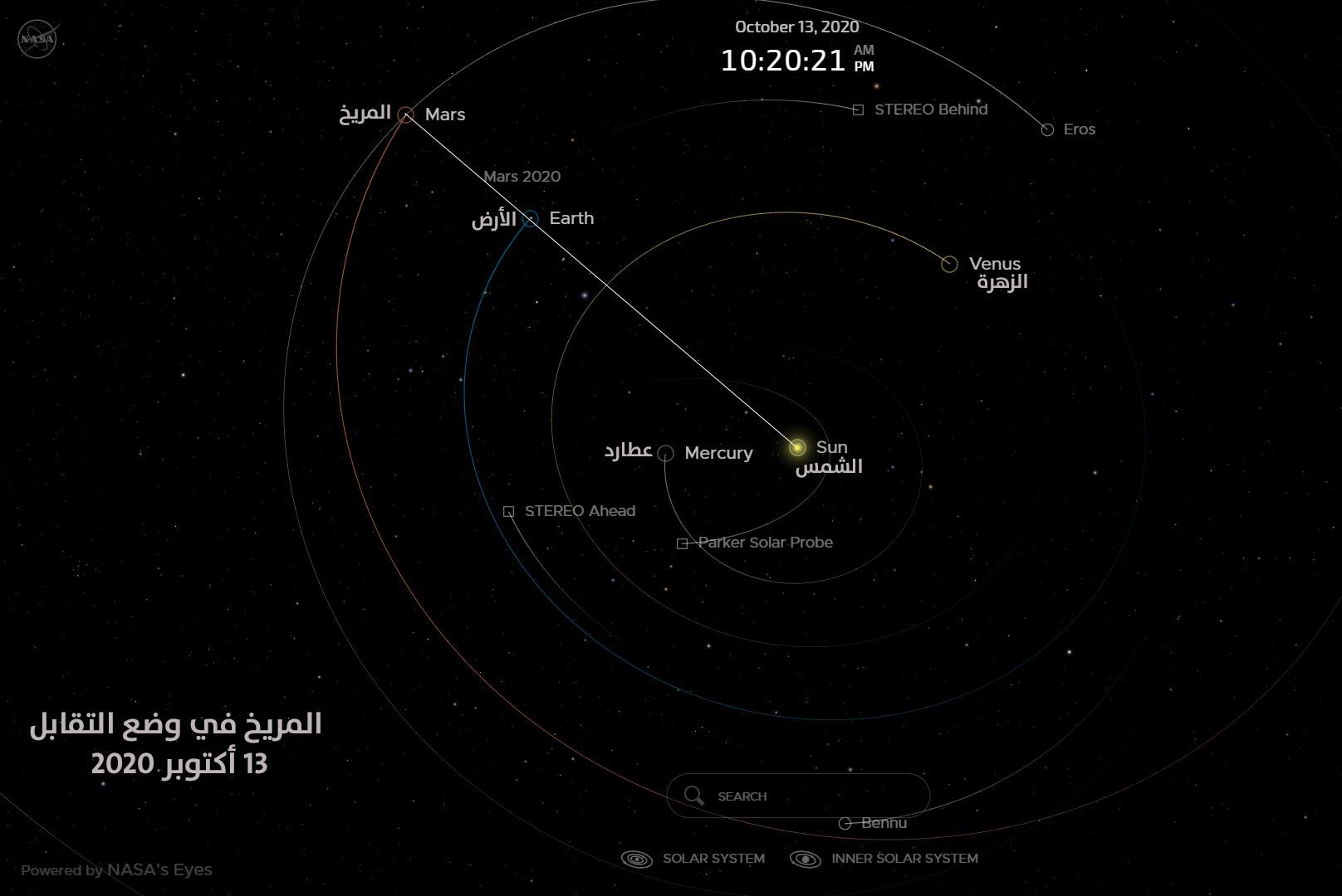 المريخ في التقابل
